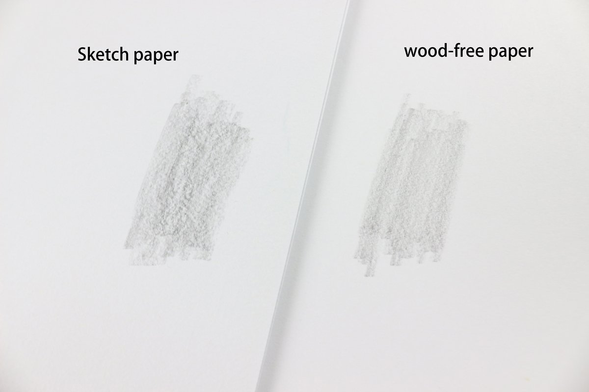 The different between Sketch paper and Woodfree paper